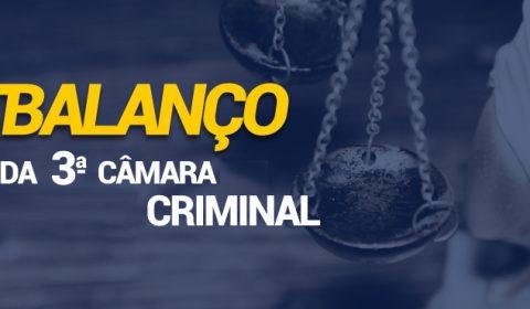 3ª Câmara Criminal julga 4.280 processos em 2019