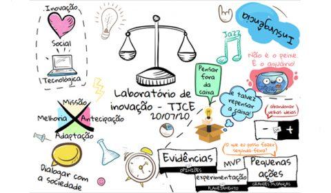 Participantes da oficina do Laboratório de Inovação do TJCE destacam conteúdo e metodologias construídas em conjunto