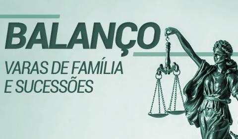 Varas de Família e Sucessões de Fortaleza reduzem acervo pendente de julgamento